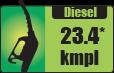 Maruti Dzire Diesel Mileage