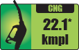 Best mileage in CNG