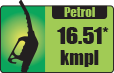 Best mileage in petrol