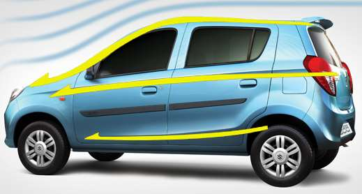 Alto 800 Unique Wavefront Design