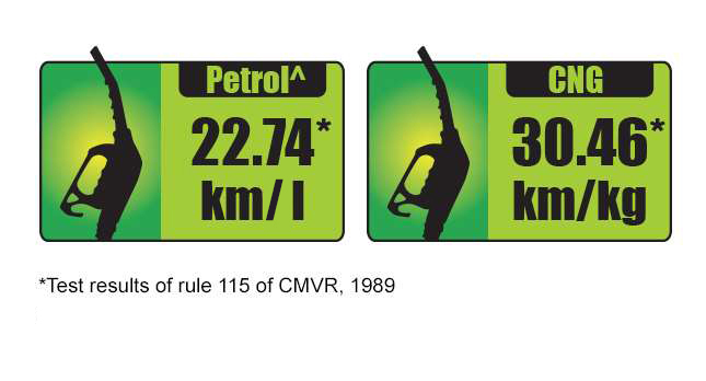 Alto 800 in available in Petrol and CNG with the best mileage in small car category