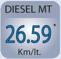 Diesel mt