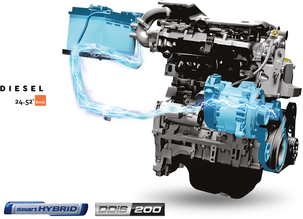 maruti ertiga engine - petrol