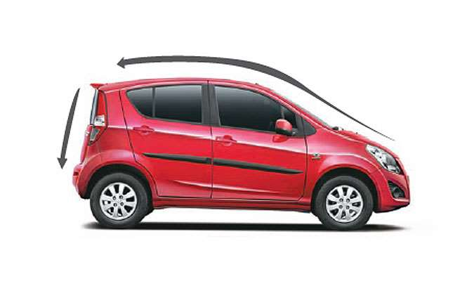 Ritz - Features, Specs, Review, Picture Gallery, Mileage and Price