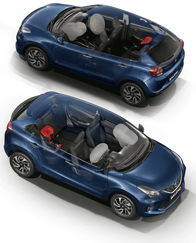 New Baleno with Advance Safety Features